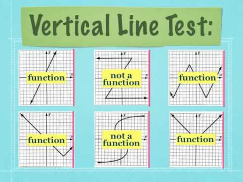 vertical-line-test